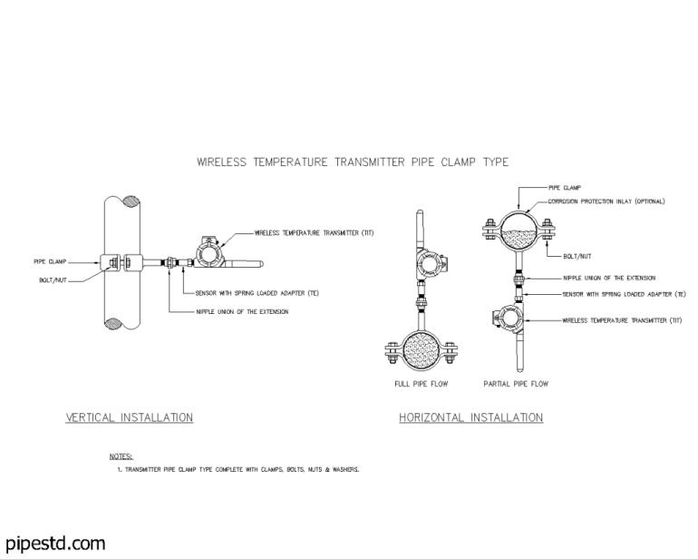Temperature Transmitter Pipe Clamp Type