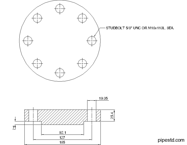 Blind Flange 2 Inch Class 400