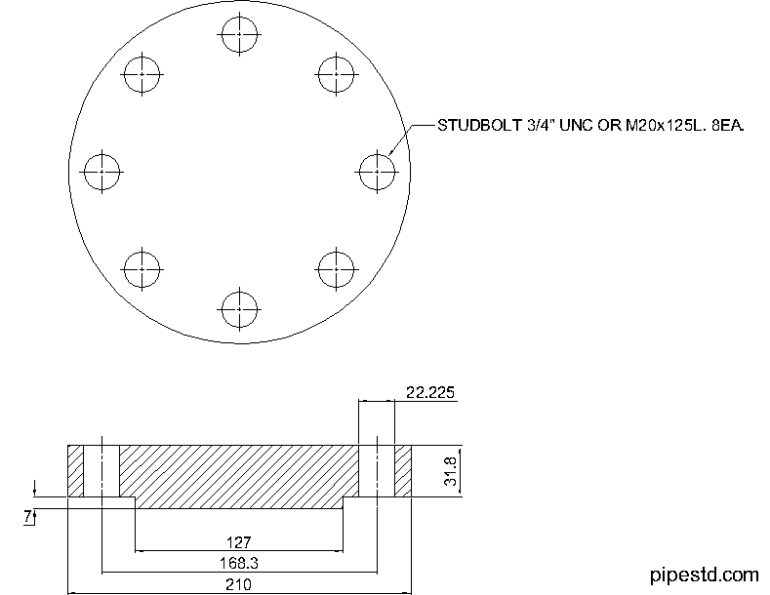 Blind Flange 3 Inch Class 400