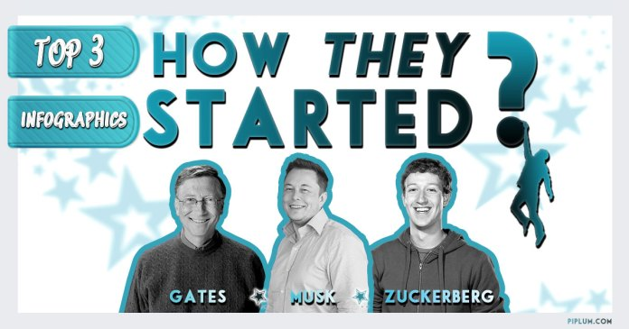 Elon Musk,Bill Gates,Mark Zuckerberg-infographics.-How-they-started