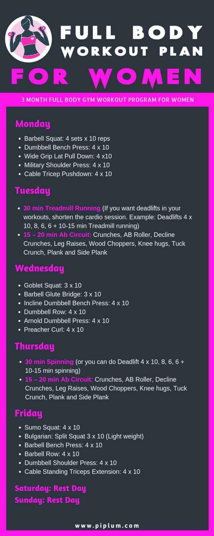 women-full-body-workout-poster-gym-program