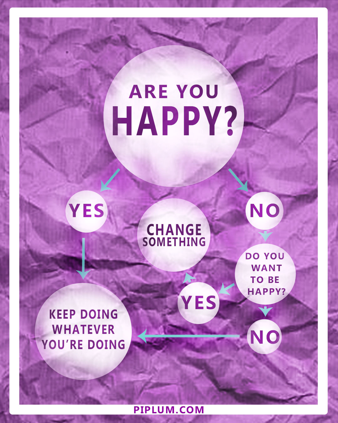 Motivational Quotes About Success: Are You Happy? [Motivational Poster]