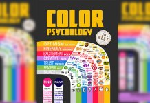 Color psychology infographic. Piplum.