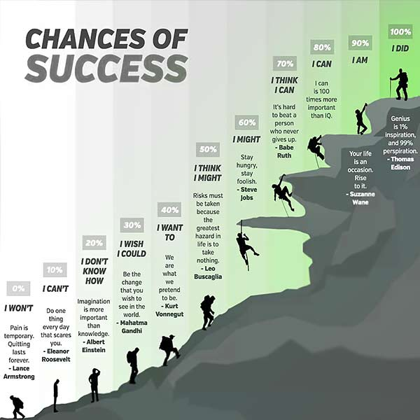leadership-mindset-quote-picture-for-success.