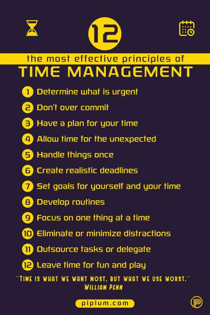 The-most-effective-principles-of-time-management-Office-and-workplace-Poster