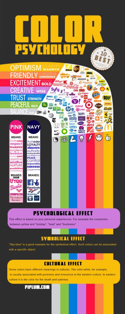 color psychology info graphic. famous brands logos in comparison by color.