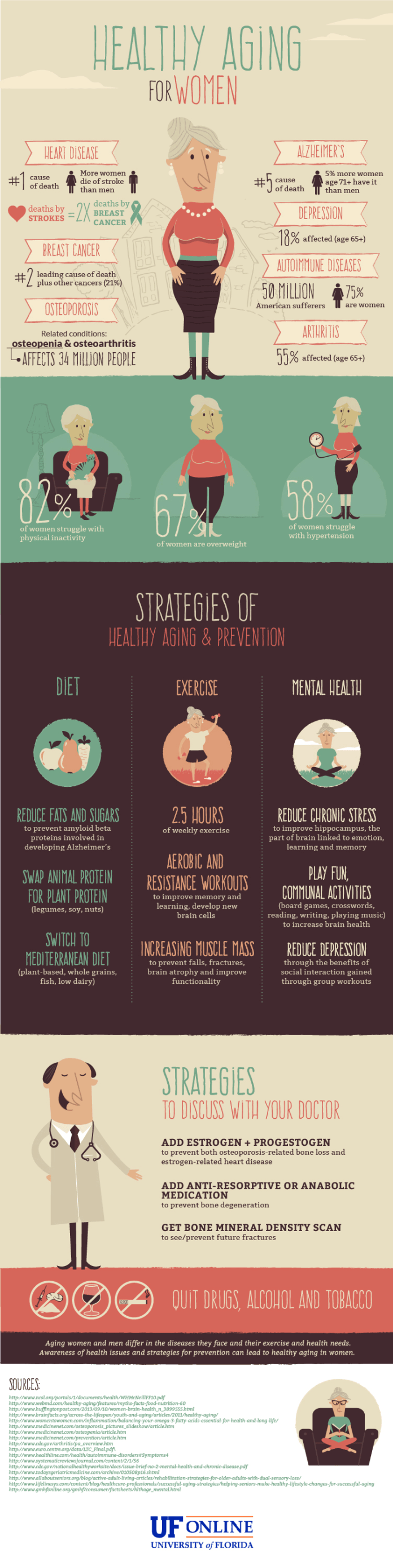 How-to-stop-aging-poster-for-women-young-skin-infographic-remedies