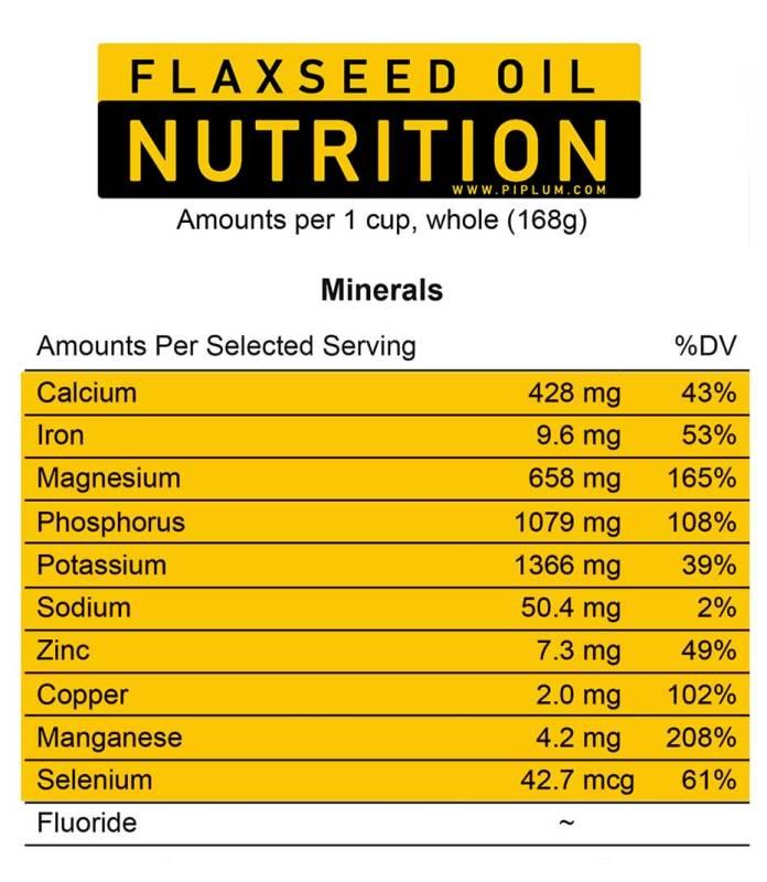 Flaxseed-oil-nutrition-table-minerals-skin-health-body-hair-kids-women-taste
