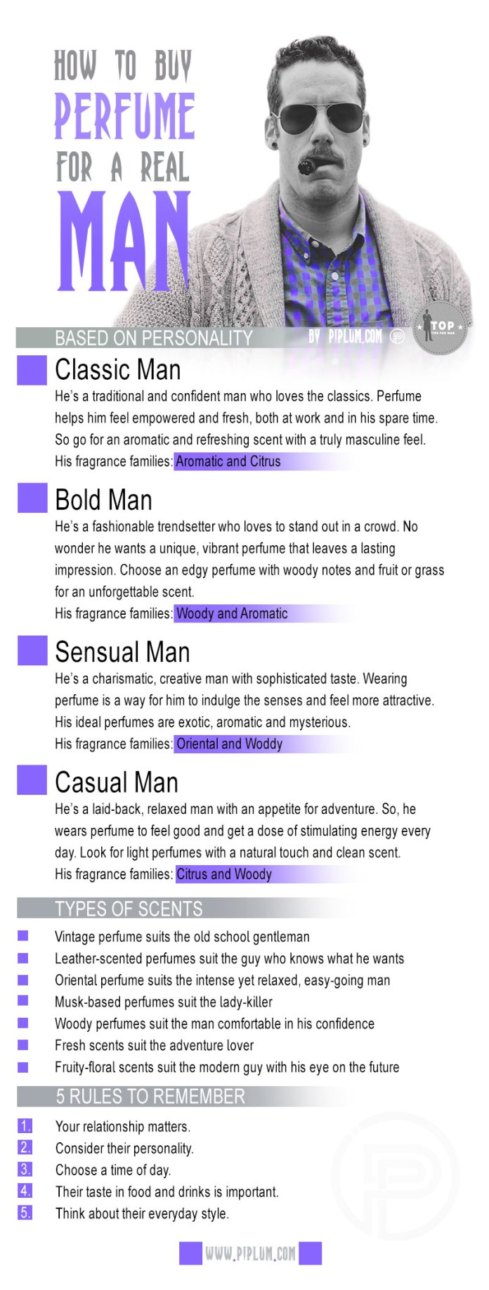 How-to-buy-perfume-for-a-real-man-gifting-guide-poster-christmas-birthday-valentines-day-tips-hacks-list