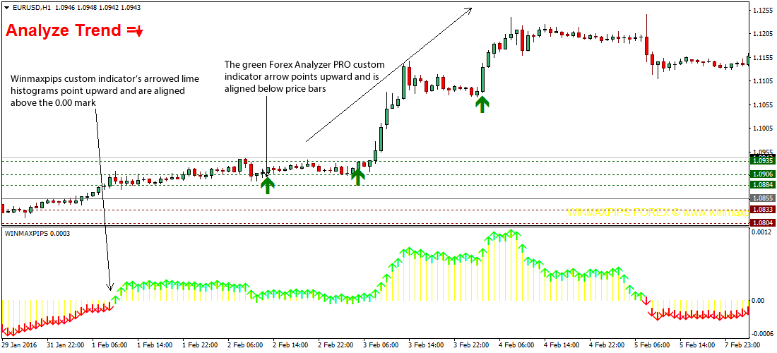 forex-day-trading-strategy1