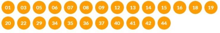 Resultado do último sorteio e ganhadores da Tele Sena de Mães 2020