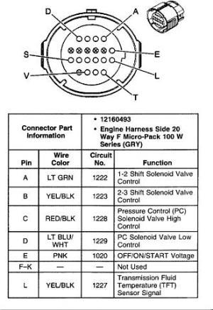 YJ Wrangler 60L 4l60e rewiring harness  Pirate4x4Com : 4x4 and OffRoad Forum