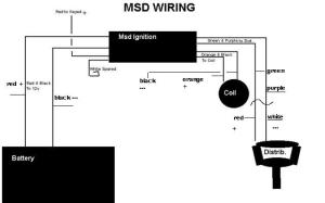 MSD Ignition for the 22r wiring diagram how to  Pirate4x4Com : 4x4 and OffRoad Forum