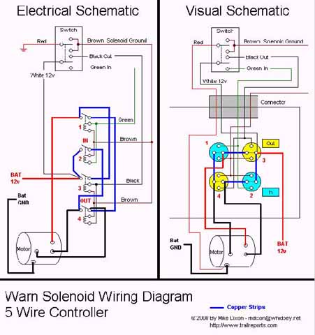 smittybilt winch solenoid wiring diagram wiring diagram smittybilt winch solenoid wiring diagram home