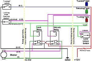 Elocker wiring frustrations  Pirate4x4Com : 4x4 and Off
