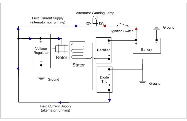 4 Wire Alternator Nilzanet – Gm Alternator Wiring Diagram 4 Wire