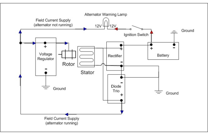 schematic for 12 volt alternator wiring diagram wiring diagram alternator wiring diagrams and information brianesser