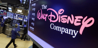 Walt Disney Company Stock Dropping
