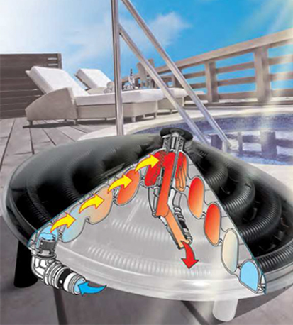 chauffage solaire piscine domes et