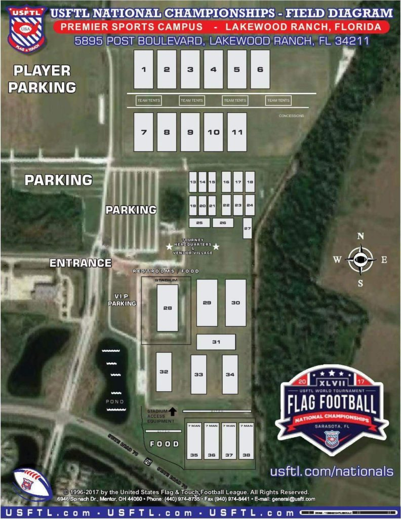 2018 Field Diagram Nationals