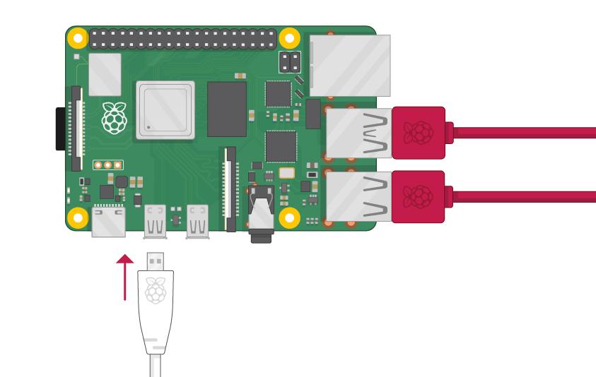 Raspberry Pi 4 HDMI