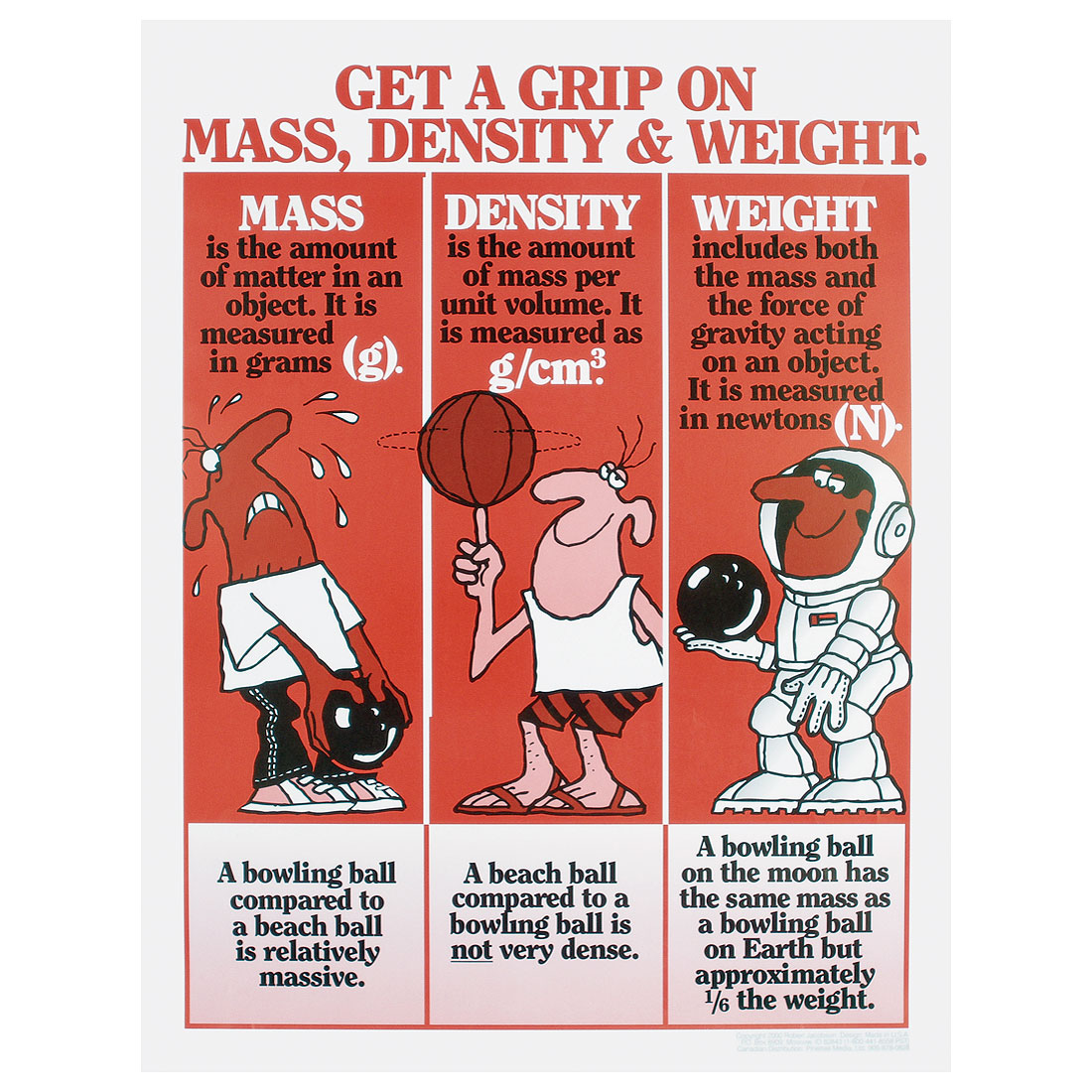 Simple Thoughts Of Mass Vs Weight Vs Density