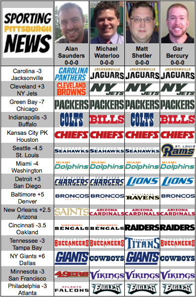 NFL Picks for Week 1