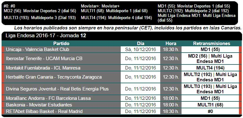 jornada-12-2016-17-1b