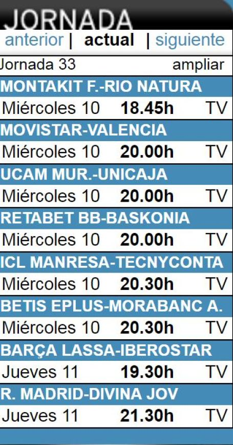 Jornada 33 Fuente: acb.com