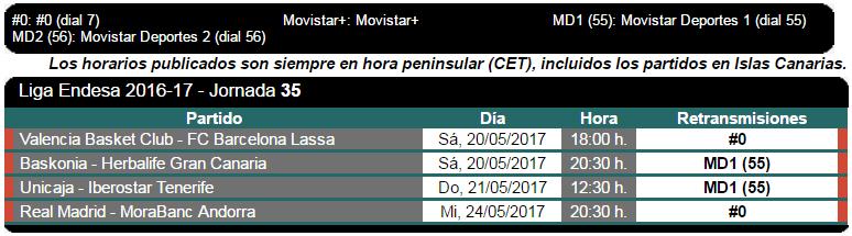 jornada 35 2016-17