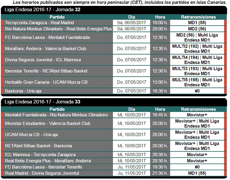 jornadas 32 y 33 2016-17