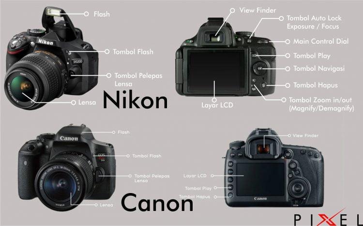 Bagian Kamera Nikon