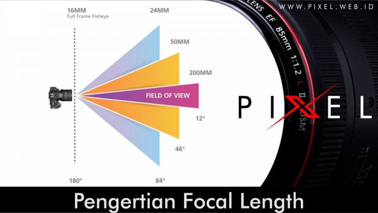 Focal Length Camera