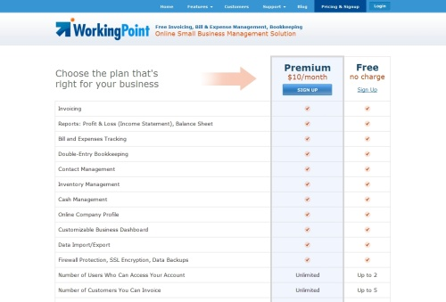 Pricing Table Comparison : Tips, Tricks, Advices and Inspirations