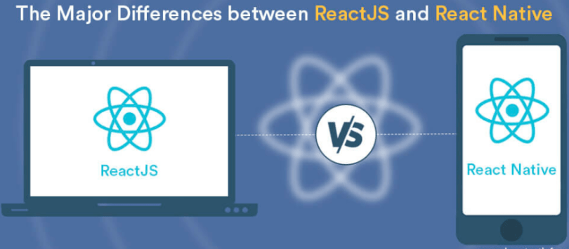 ReactJS Vs React Native: What's the Difference?