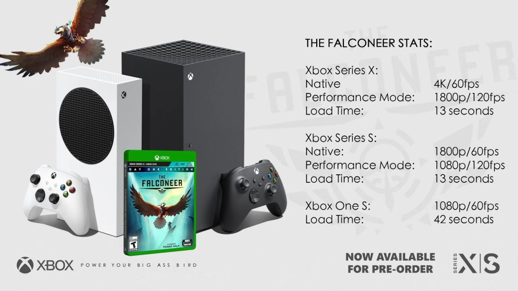 The Falconeer, Xbox One, Xbox Series X, Xbox Series S, recenzja, review