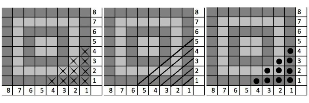 Master the Art of Crochet Graphs | Part 2 | C2C Graphs – Pixel
