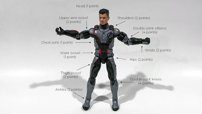 Points of articulation on Marvel Legends Hawkeye.