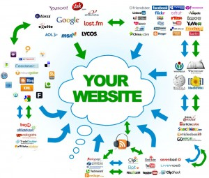 Link Building Service as A Part-Of-Search Engine Optimization