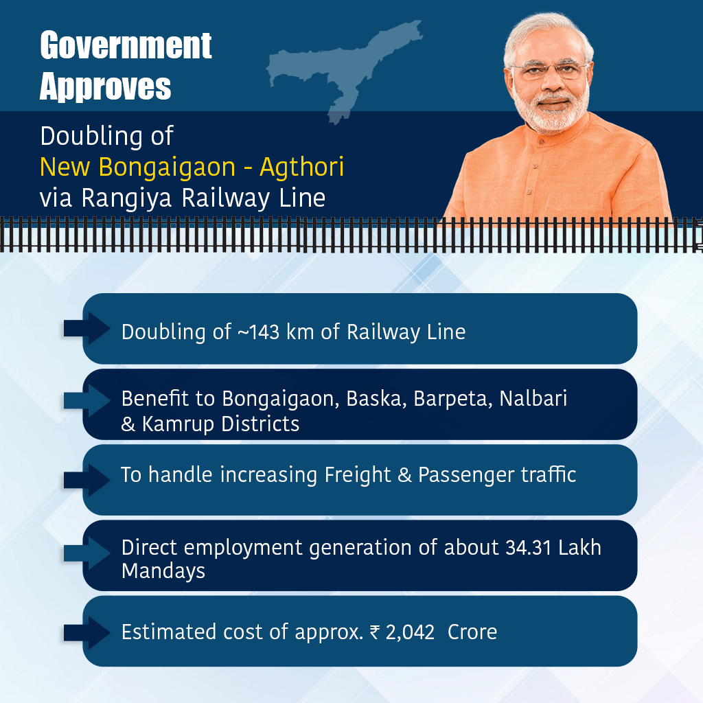 The Government cleared doubling of railway line connecting New Bongaigaon to Agthori in Assam. This will improve connectivity and boost 'Ease of Living' for people in the State