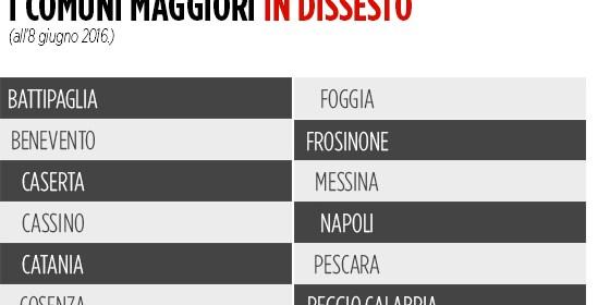 Municipi falliti record in Calabria