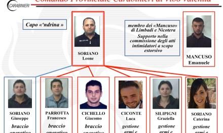 'Ndrangheta, il pentito Emanuele Mancuso parla e l'inchiesta sui Soriano si allarga: nuovi indagati (NOMI)