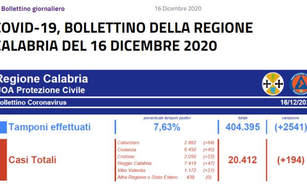 COVIS-19, BOLLETTINO DELLA REGIONE CALABRIA DEL 16 DICEMBRE 2020