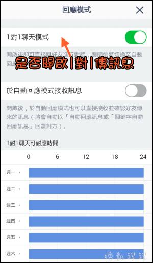 LINE@回應設定教學2