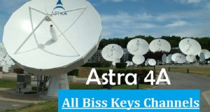 Astra 4A All Biss Keys Channels @ 4.8°E