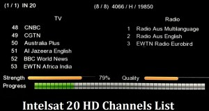 Intelsat 20 HD Channels List with Frequency @ 68.5° East