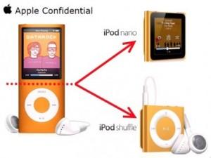 Image fun du jour : D'où viennent les nouveaux iPods ?