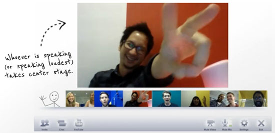 Google Plus : Hangout