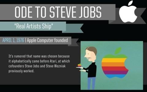 L'oeuvre de Steve Jobs résumée en une infographie