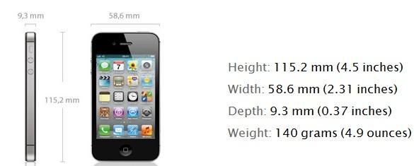 Spécifications Techniques iPhone 4S